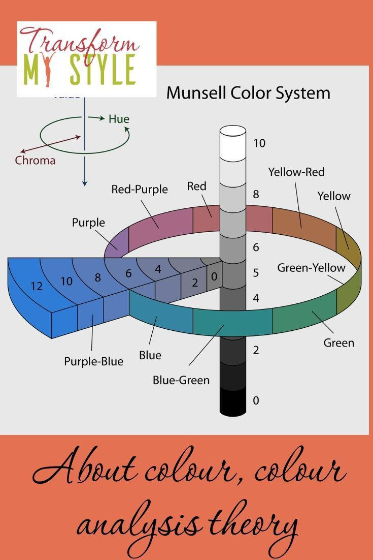 About colour, colour analysis theory